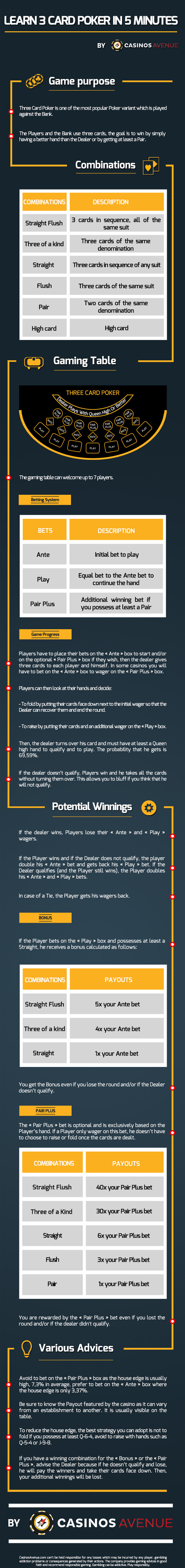 3 card poker rules in casino