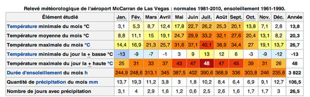 Calendario Urjc 2020 2019.Top 10 Punto Medio Noticias Meteo Las Vegas Fevrier