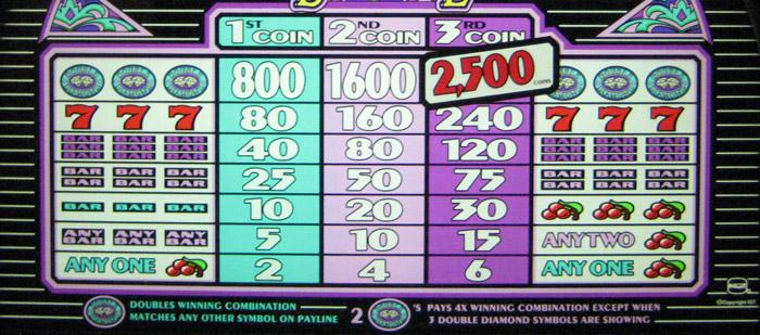 machine a sous casino comment jouer